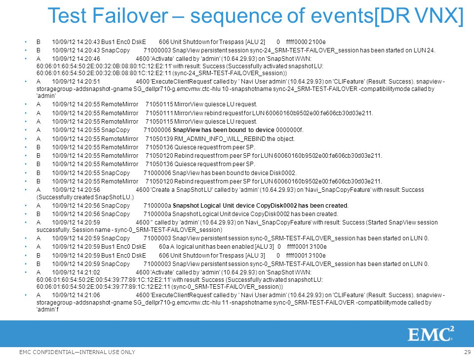 Test Failover – sequence of events[DR VNX]